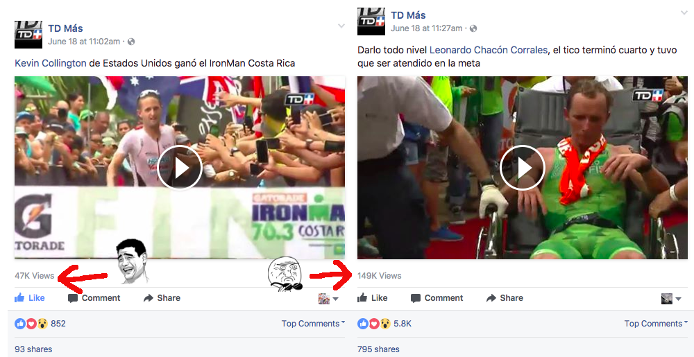 Case and point, a video of Leo passing out has 3x the views of the video of me winning the race. Grande!